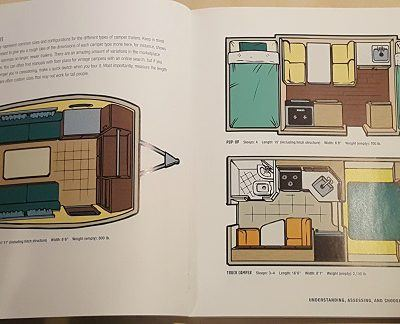 Planning Camper Restoration? You need this book for vintage camper restoration and RV remodel tips. Camper Rehab book review. | RV Gear recommended by Camping Tips for Everyone